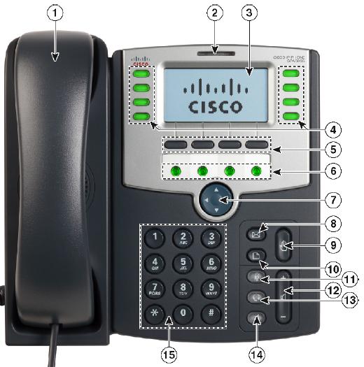 wpid-CiscoSPA509G_Buttons.png