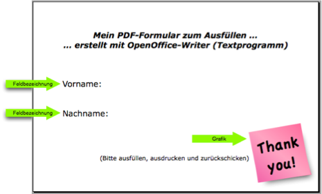 wpid-formular-layout_erstellen_legende-2011-06-15-09-42.png
